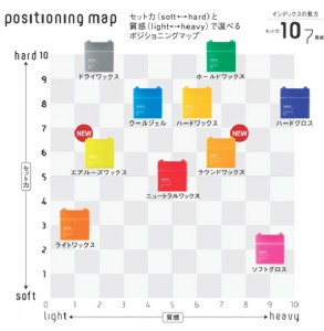 uevo-map